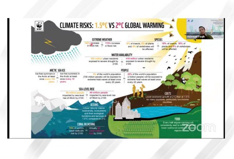 Himagreto dan PPLH IPB University ajak masyarakat untuk menjaga iklim dengan mengurangi emisi karbon